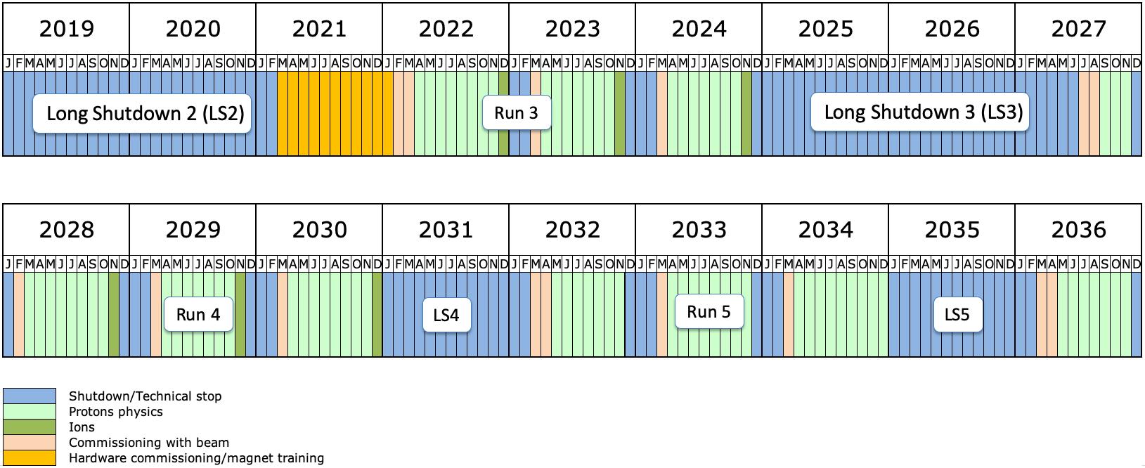 Cms 2022 2023 Calendar.Lhc Long Term Schedule